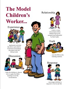 EGM Model Children's Worker