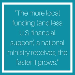 The more local funding (and less U.S. financial support) a national ministry receives, the faster it grows.