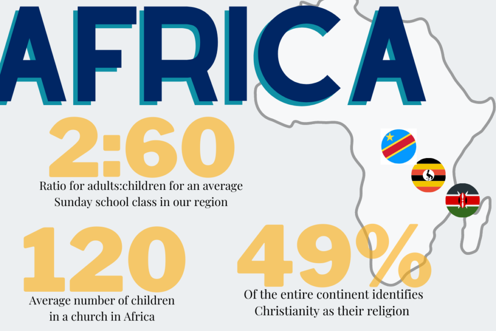 Average Sunday school class in our region has 60 children and 2 children workers. (9)