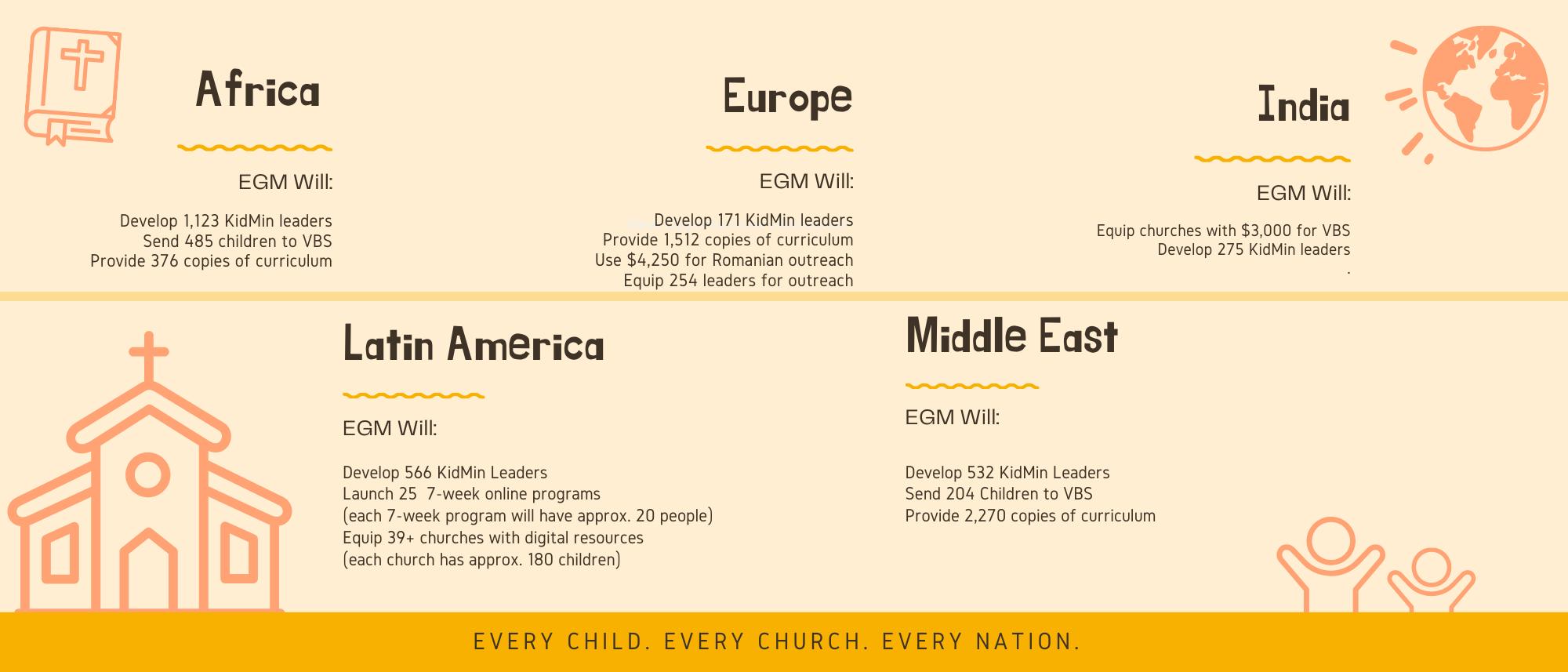 Horizontal Global Infographic